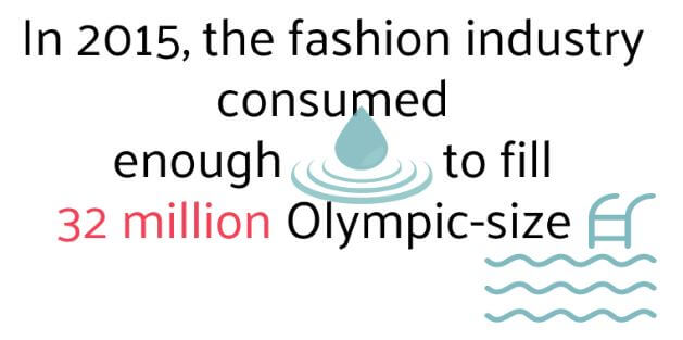 water consumption in the fashion industry