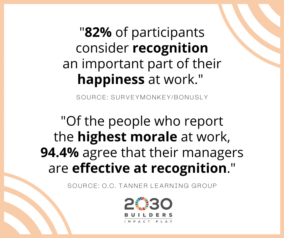 Statistics showing recognition is important for increasing employee happiness and morale.