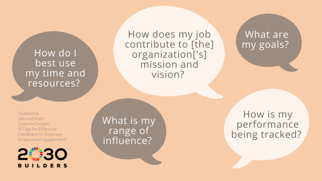 Examples of employee questions answered through workplace feedback